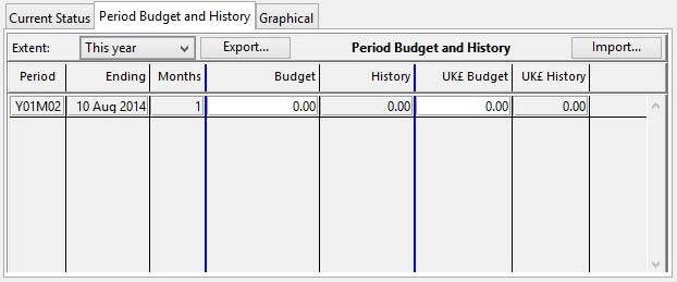 General Ledger Account Maintenance - Period Budget and History pane