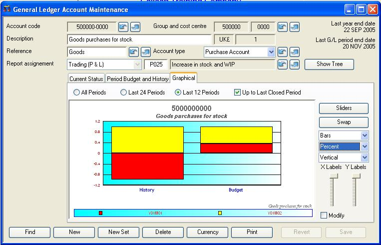 General Ledger Account Maintenance - Graphical pane