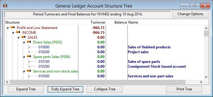 General Ledger Account Structure Tree