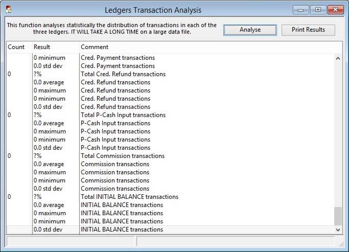 Ledgers Transaction Analysis