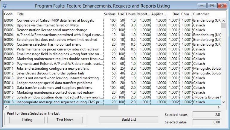Program Faults, Feature Enhancements, Requests and Reports Listing