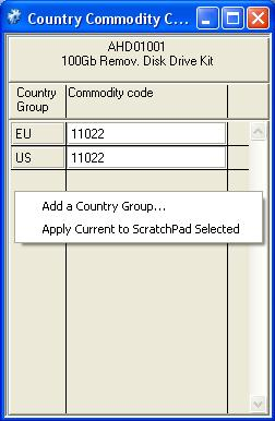 Country Group Commodity Codes