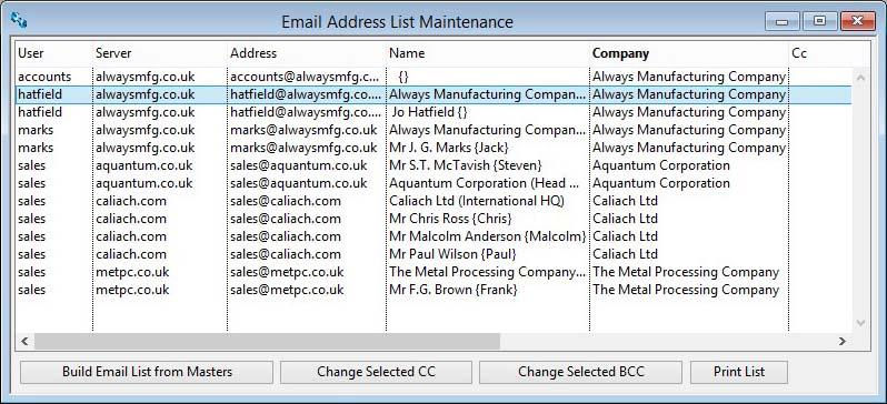Email Address List Maintenance