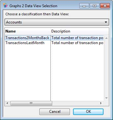 Graphs 2 Data View Selection window