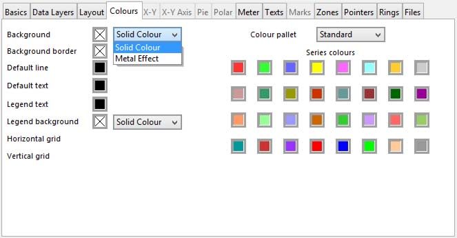 Colours tab pane
