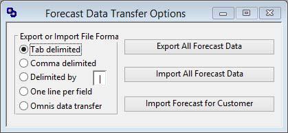 Forecast Data Transfer Options