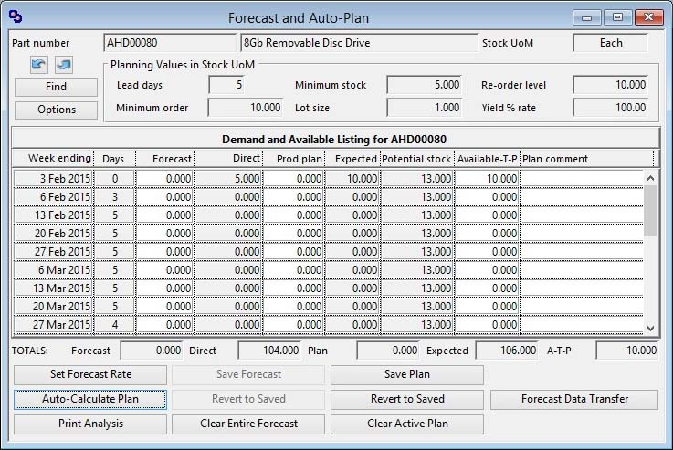 Forecast and Auto-Plan