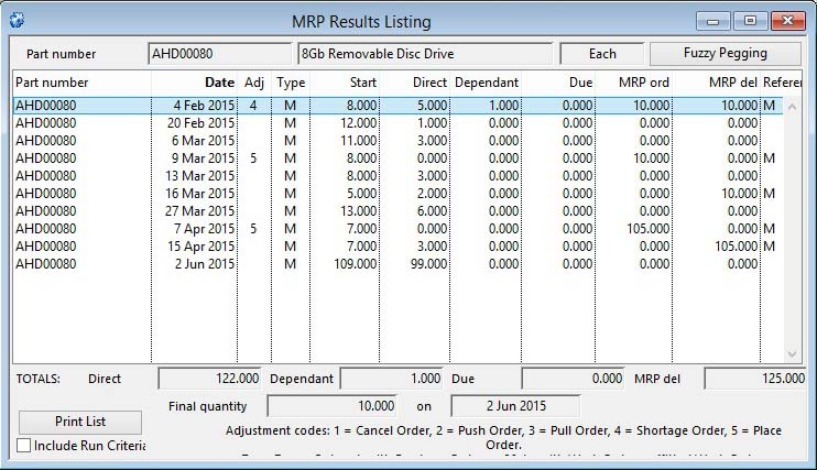 MRP Results Listing