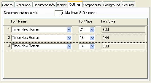 PDF Advanced Options - Outlines tab pane