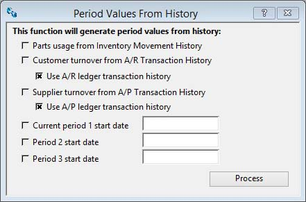 Period Values From History