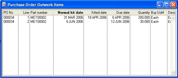 Outwork Purchase Order Items