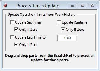 Process Times Update
