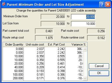 Parent Minimum Order and Lot Size Adjustment