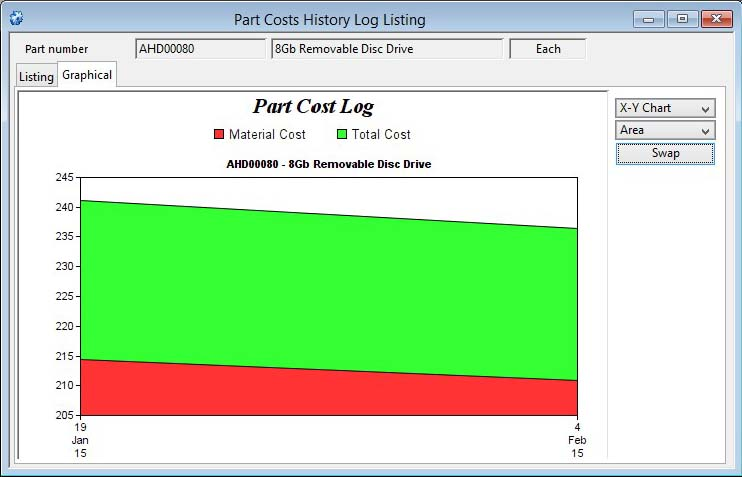 Part Costs History Log Listing - Graphical pane