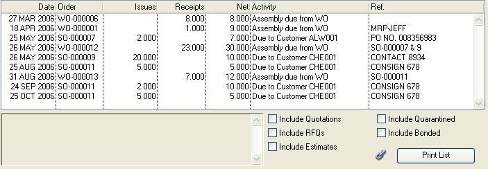 Part Processing Analysis List
