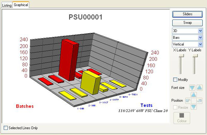 Quality Assurance Test Results Review - Graphical pane