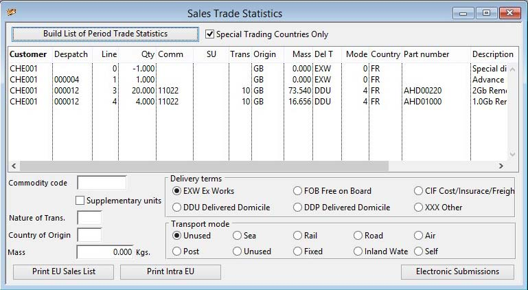 Sales Trade Statistics and Purchase Trade Statistics