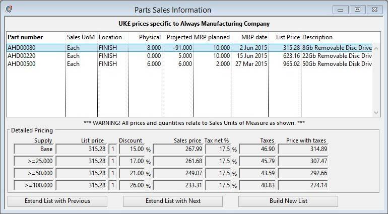 Parts Sales Information