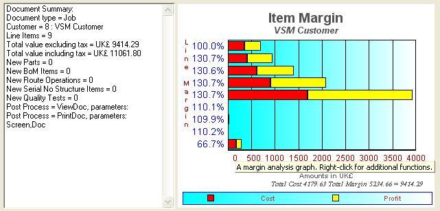 Sales Document Configuration Subwindow Summary