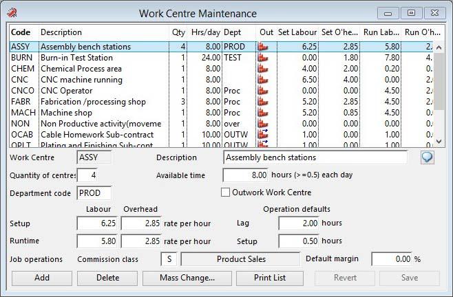 Work Centre Maintenance