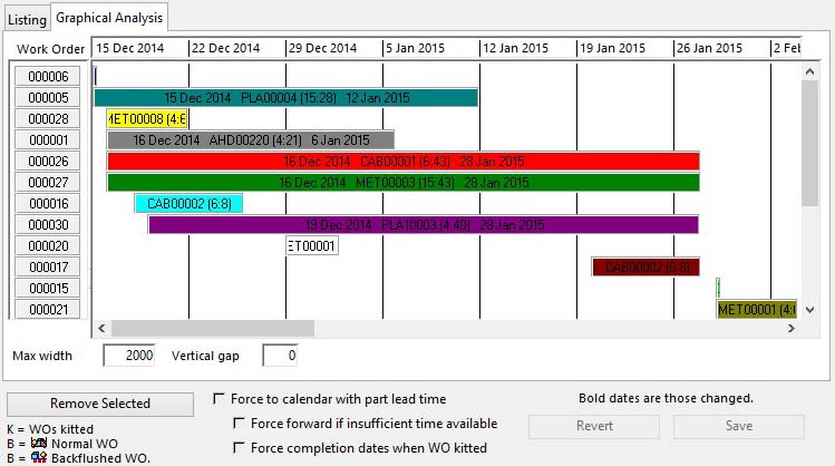Re-arrange Work Order Dates - Graphical Analysis pane