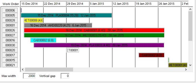 Work Order Graphical Layout