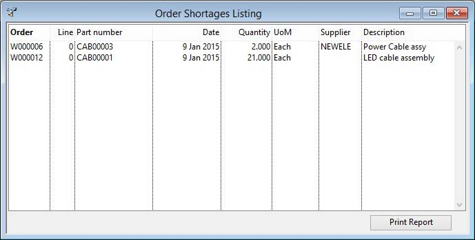Order Shortages Listing